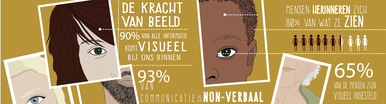 studioravivo.nl