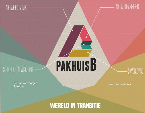 PakhuisB Breda